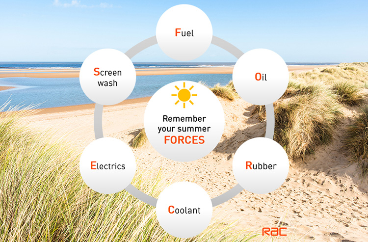 Remember your car checks with Summer FORCES